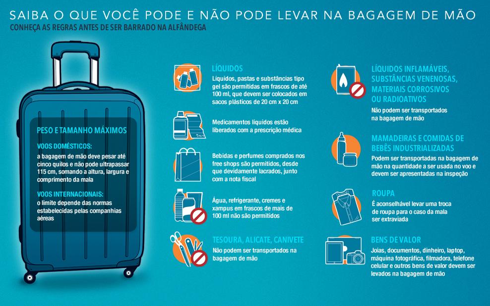 imagem bagagem de mao